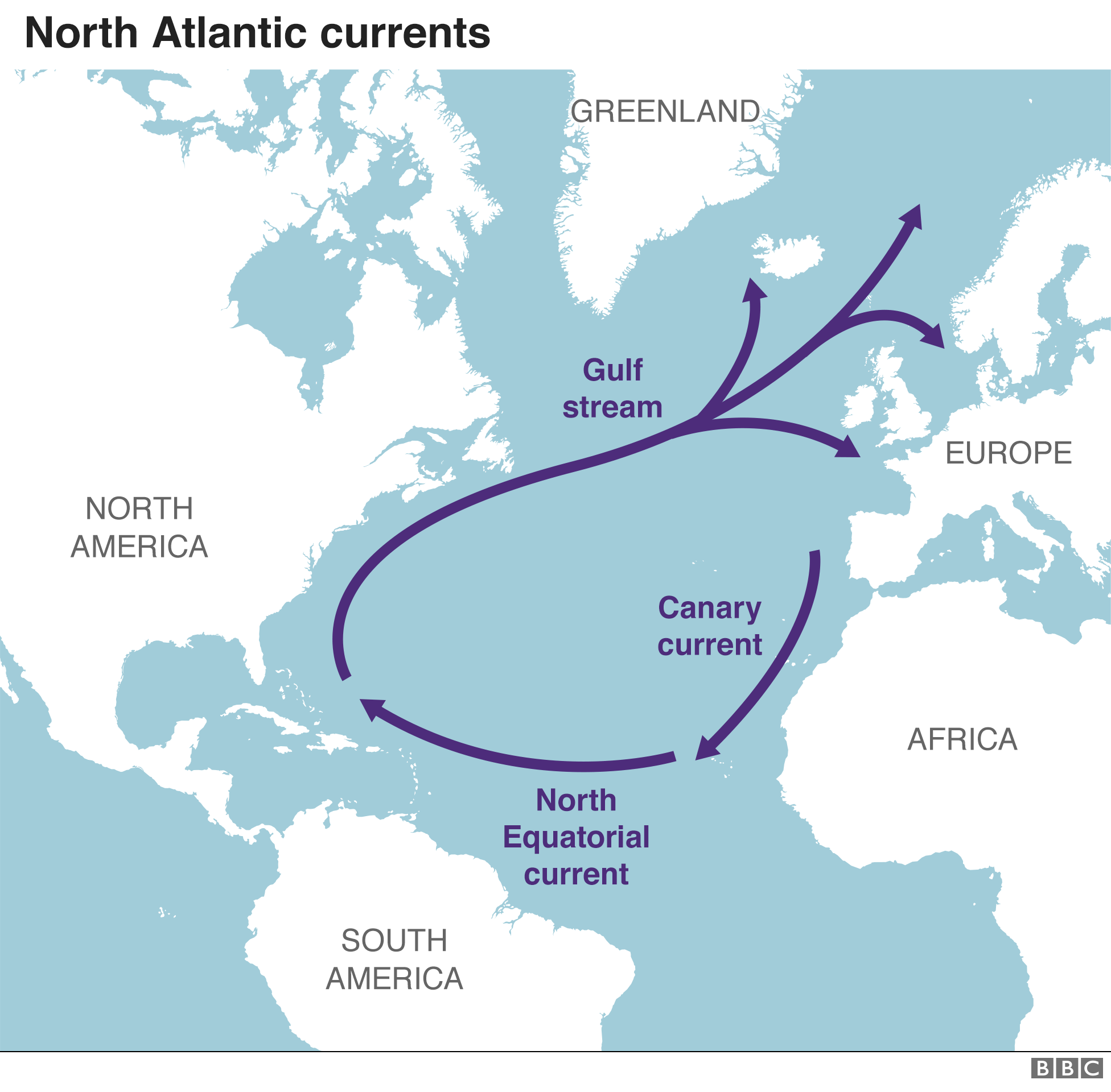 Map of North Atlantic currents