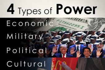 A graphic showing four types of power: Economic, military, political and cultural.
