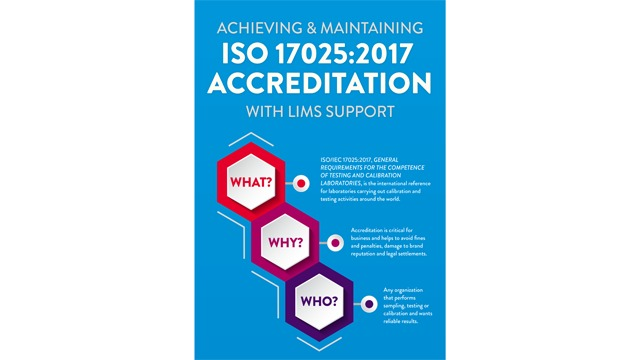 Achieving and Maintaining ISO 17025:2017 Accreditation With LIMS Support