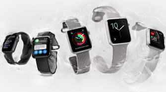 Wearable Health Tech & Medical Device Companies & Startups in 2019
