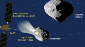 Asteroid News: Europe and US to team up for world saving asteroid deflection mission | Science | News