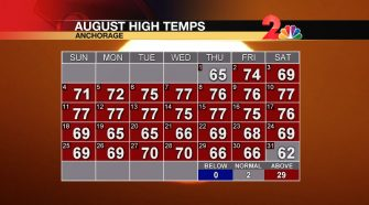 August continues record breaking trend