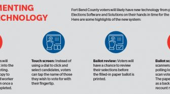 Fort Bend County voters to see new voting technology in 2020