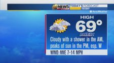 Showers linger Tuesday morning, then breaking for some sun in the afternoon | Weather