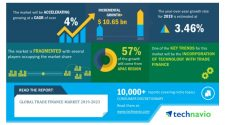 Global Trade Finance Market 2019-2023 | Incorporation of Technology with Trade Finance to Boost Growth | Technavio