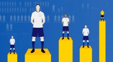 Three Lions: One World Cup, 147 years and 1,000 games - the numbers behind England men's milestone