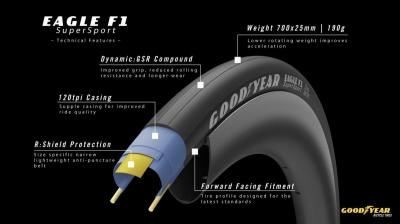 Goodyear launches graphene-enhanced tires image