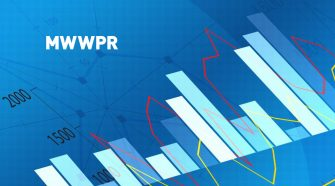MWWPR Proprietary Analytics Platform MPACT Finalist for Best Marketing Technology