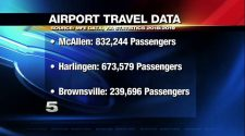 Airport departures in McAllen reach record breaking numbers