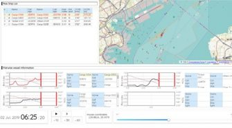 Fujitsu Verifies AI Technology to Predict Vessel Collision Risks in Marine Traffic Control, Improves Maritime Safety