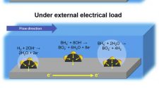 Liquid fueled fuel cell