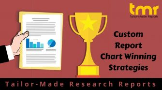 Photovoltaic (PV) Inverter Market Technology and End User –Industry Statistics, Scope, Demand with Forecast 2025 – Cole of Duty