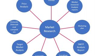 Pressure Driven Operation Membrane Filters Market 2019 New Technology, Growing Demand, Trends, Comprehensive Analysis, Major Applications and Growth Opportunities to 2024