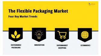 Breaking Down Trends in the Flexible Packaging Market | Infiniti's Thought Leaders Answer Crucial Questions