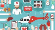 How Does Supply Chain Management Technology Benefit Healthcare?