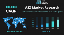 Zeolite Catalysts, Zeolite Catalysts market, Zeolite Catalysts Market 2020, Zeolite Catalysts Market insights, Zeolite Catalysts market research, Zeolite Catalysts market report, Zeolite Catalysts Market Research report, Zeolite Catalysts Market research study, Zeolite Catalysts Industry, Zeolite Catalysts Market comprehensive report, Zeolite Catalysts Market opportunities, Zeolite Catalysts market analysis, Zeolite Catalysts market forecast, Zeolite Catalysts market strategy, Zeolite Catalysts market growth, Zeolite Catalysts Market Analysis in Developed Countries, Zeolite Catalysts Market by Application, Zeolite Catalysts Market by Type, Zeolite Catalysts Market Development, Zeolite Catalysts Market Evolving Opportunities With Top Industry Experts, Zeolite Catalysts Market Forecast to 2025, Zeolite Catalysts Market Future Innovation, Zeolite Catalysts Market Future Trends, Zeolite Catalysts Market Google News, Zeolite Catalysts Market Growing Demand and Growth Opportunity, Zeolite Catalysts Market in Asia, Zeolite Catalysts Market in Australia, Zeolite Catalysts Market in Europe, Zeolite Catalysts Market in France, Zeolite Catalysts Market in Germany, Zeolite Catalysts Market in Key Countries, Zeolite Catalysts Market in United Kingdom, Zeolite Catalysts Market is Booming, Zeolite Catalysts Market is Emerging Industry in Developing Countries, Zeolite Catalysts Market Latest Report, Zeolite Catalysts Market, Zeolite Catalysts Market Rising Trends, Zeolite Catalysts Market Size in United States, Zeolite Catalysts Market SWOT Analysis, Zeolite Catalysts Market Updates, Zeolite Catalysts Market in United States, Zeolite Catalysts Market in Canada, Zeolite Catalysts Market in Israel, Zeolite Catalysts Market in Korea, Zeolite Catalysts Market in Japan, Zeolite Catalysts Market Forecast to 2026, Zeolite Catalysts Market Forecast to 2027, Zeolite Catalysts Market comprehensive analysis, Clariant, Eurecat, NCCP, SACHEM, Exxon Mobil Chemical, Honeywell, Liaoning Haitai Sci-Tech Development, Grace Catalysts Technologies, Albemarle, Sinopec, CNPC