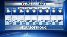 Exclusive 9 day forecast: Fall weather returns after record breaking heat