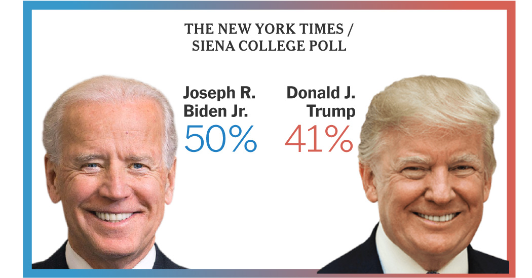Voters Prefer Biden Over Trump on Almost All Major Issues, Poll Shows