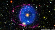 Astronomy - Colliding stars | Science & technology
