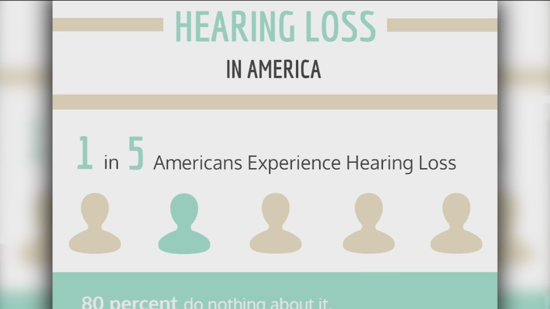 Technology Advancements and Hearing Loss