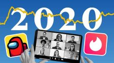 How 2020 changed the way we use technology