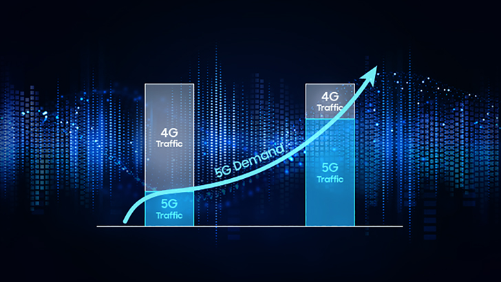 Samsung Highlights the Benefits of 5G Dynamic Spectrum Sharing Technology in New Whitepaper – Samsung Global Newsroom