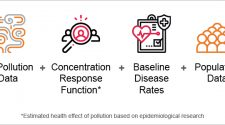 Better data is critical to address health disparities in air pollution's impacts