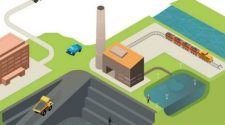 Inmarsat: The Rise of IoT in Mining | Technology