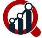 Operational Technology (OT) Security Market is Rising Due