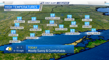 Cooler Start to the Work Week After Record-Breaking Warmth Yesterday – NBC Connecticut